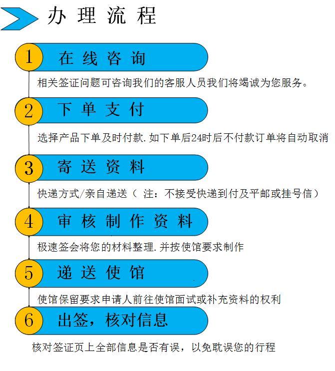东南亚泰马越国家产品流程图.jpg
