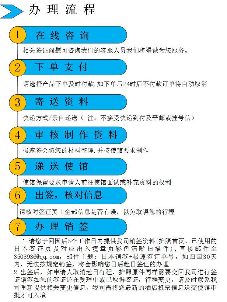 日本北京海洋国旅单次产品流程图.jpg
