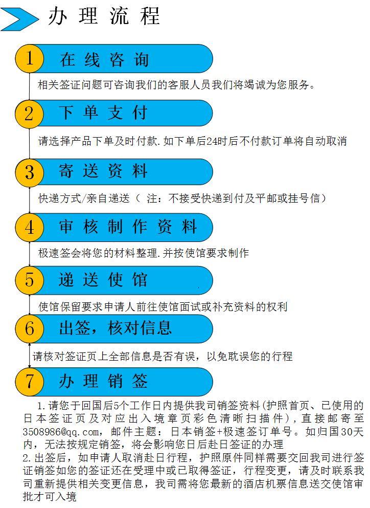 日本北京海洋国旅产品流程图.jpg