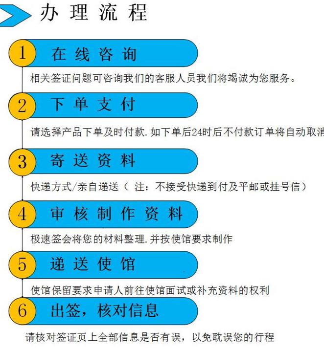 东南亚泰马越国家产品流程图_副本.jpg